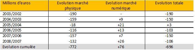 evolutionmarchegros08
