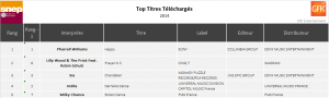 top-5-titres-2014
