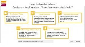 infographie-domaines d'investissements des labels