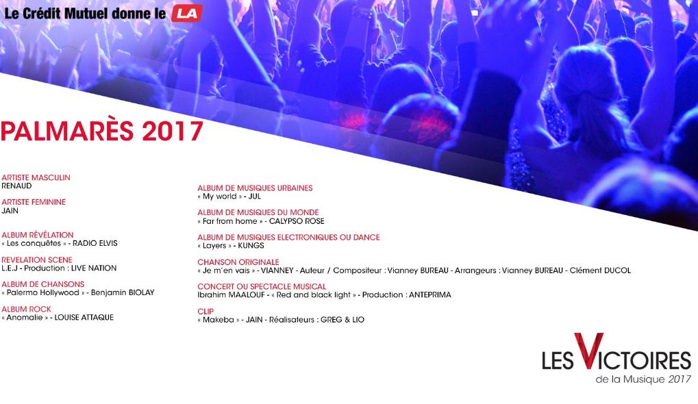PALMARES VICTOIRES 2017